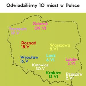Odwiedziliśmy 10 miast w Polsce