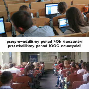 przeprowadziliśmy ponad 40 godzin warsztatóww całej Polsce, szkoląc ponad 1000 nauczycieli